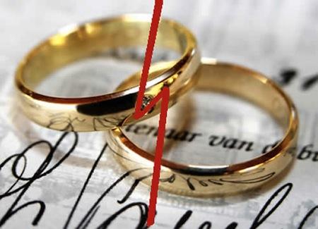 Cómo tramitar un divorcio